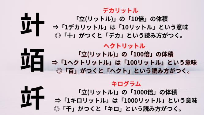 体積の単位の漢字まとめ②